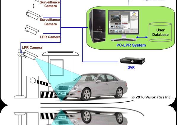 سیستم پلاک خوان صنعت توزین